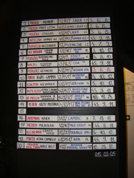 Multi Qlti tablica