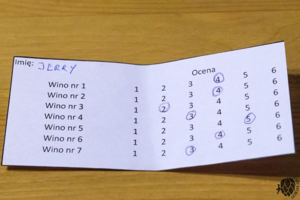 Vinery Italia oceny